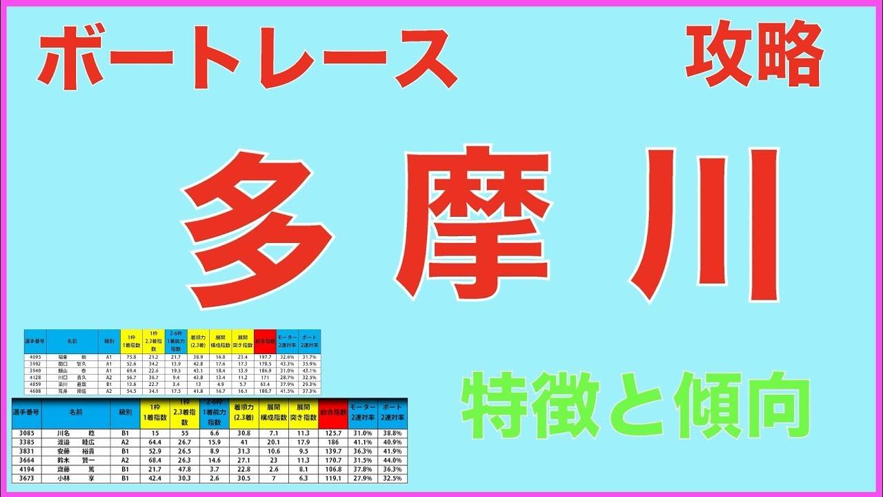 多摩川競艇 リプレイ